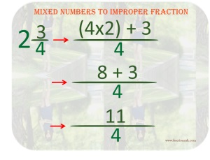 Mixed Numbers to Improper Fraction