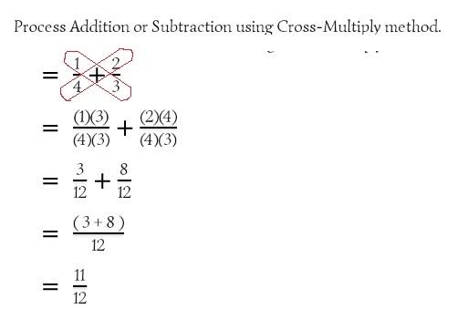 Cross Multiply or Butterfly Method