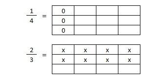 Grid Method Step 2