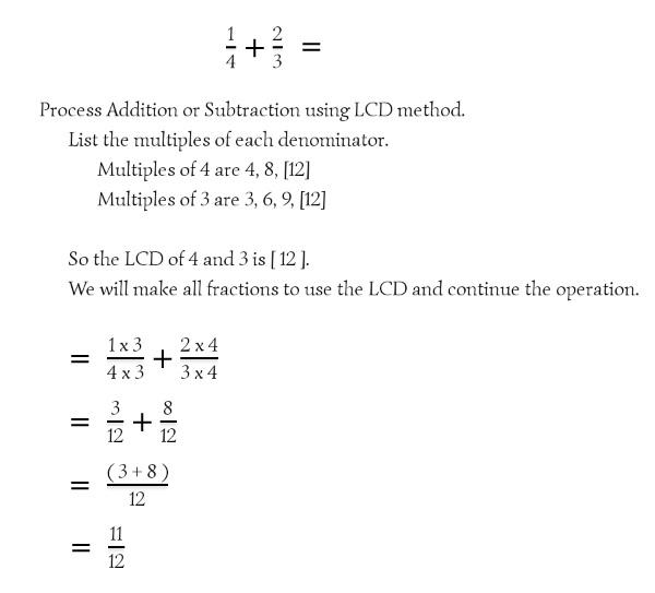 LCD Method