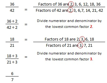 Repeated Division Method of simplifying fraction