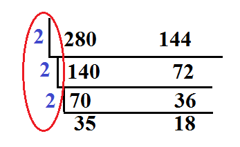 upside down division